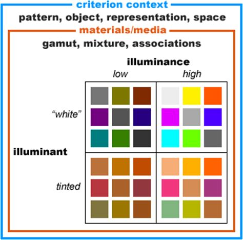 Light Vase Handprint Color Harmony Amp Design