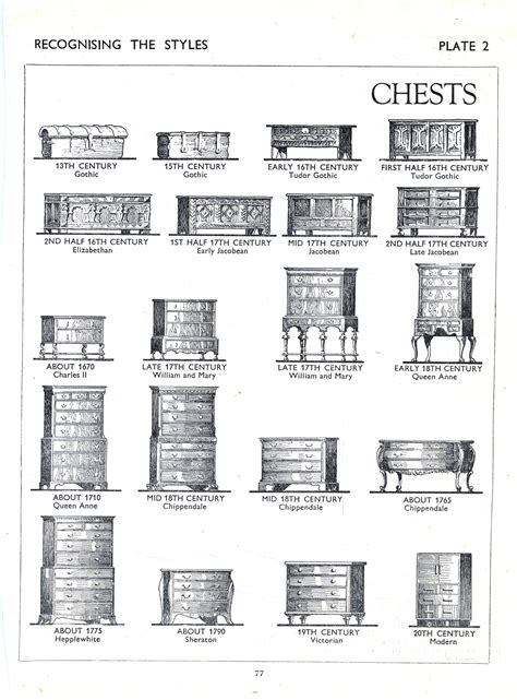 furniture types 1000 images about furniture styles on pinterest
