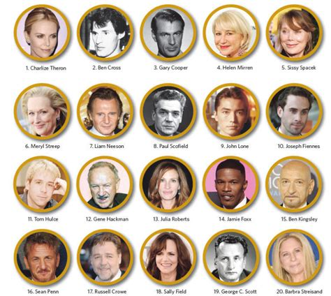 oscar film quiz questions oscar quiz no 2 who starred as real people in famous