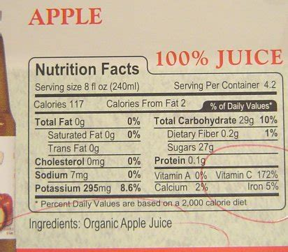 Apple Juice Aufkleber by Nutrition Data Gone Wild Fooducate