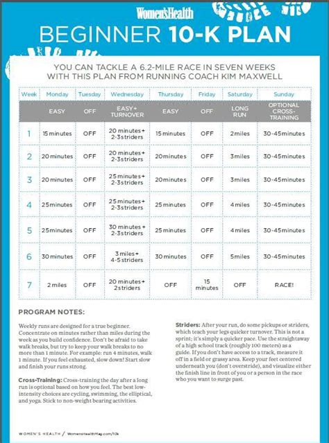 couch to 10k training schedule for later running pinterest