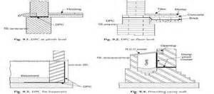 Floor Plan Diagram building plinth mastour ready mix