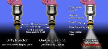 Fuel System Cleaning Service Cost 1 Fuel Injector Cleaning In Fort Lauderdale
