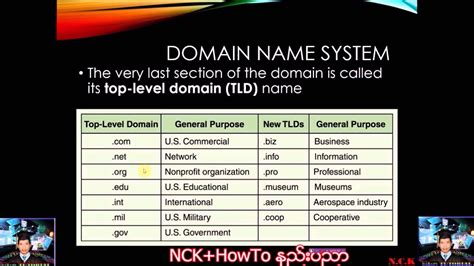 What Is Domain Name System Youtube