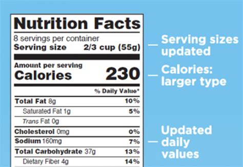 bud light nutrition label nutrition facts fda changes companies to be more
