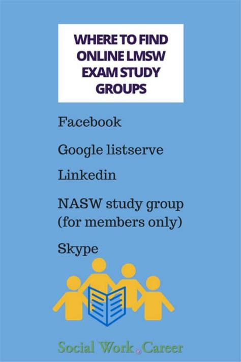 How To Search For Studies How To Find Free Lmsw Study Groups Socialwork Career