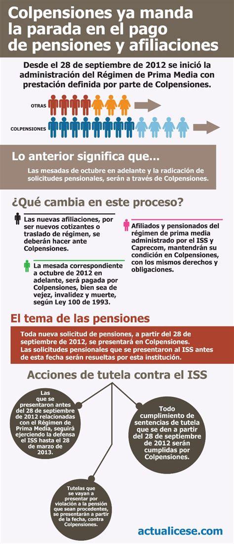 www cuanto es el aumento para pensiones 2016 en colombia aumento de pensiones ao 2016 lustytoys com