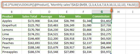 excel 2016 the vlookup formula in 30 minutes the step by step guide books excel vlookup with sum or sumif function formula exles
