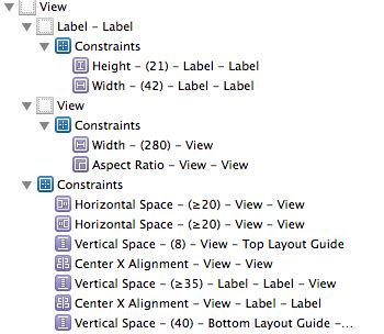 xcode bottom layout guide ios how to specify square actually round avatar in
