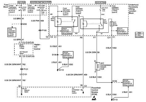 service manual manual repair free 2000 buick regal engine control 2000 buick regal bcm
