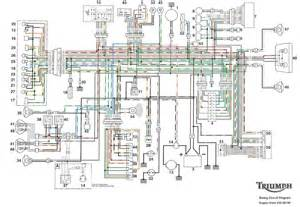 1976 triumph tr6 wiring diagram 1976 get free image about wiring diagram