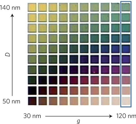 structural color structural color the berkeley science review
