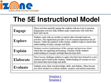 5e lesson plan template science from finish to start