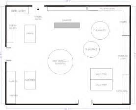 store blueprints boutique free flow store layout floor plans pinterest