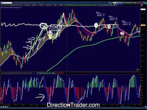 live forex trading room live forex trading room reviews ibiyusomiser web fc2 com