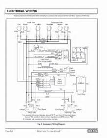 wiring diagram 36 48 volts columbia parcar wiring get free image about wiring diagram