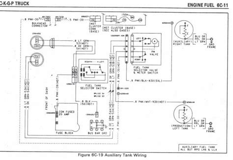 1987 chevy truck wiring diagram autocurate net