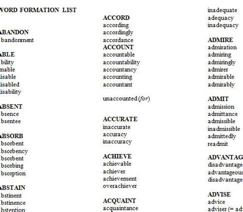 patterns of english word formation word formation list