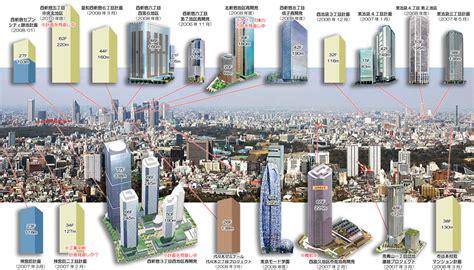 8 Unit Apartment Building Plans Image Gallery Nishi Shinjuku