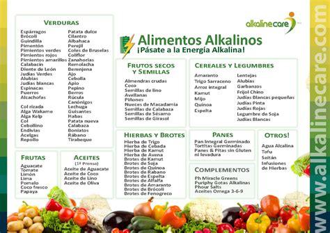 alimentos alcalinos tabla conspiraciones y noticias actuales dieta alcalina el