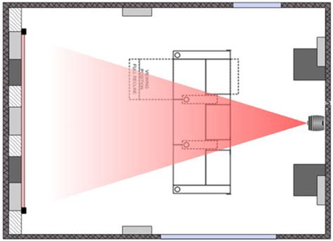 home theater layout design home theater speaker placement