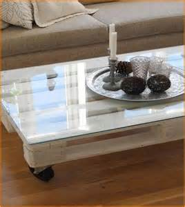 Your home improvements refference glass top coffee table display