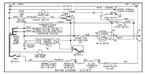 kenmore dryer wiring schematic diagrams wiring diagrams