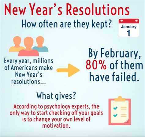 new year s resolutions facts failures zanifesto coming to fruition or not el cid