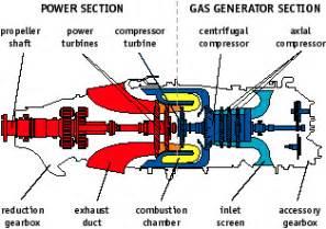 pt6 engine diagram get free image about wiring diagram