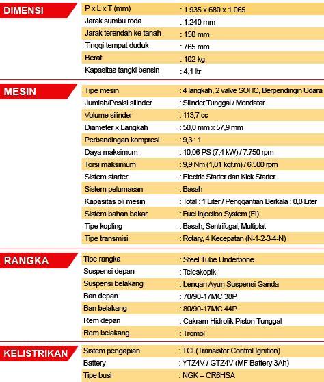 Harga Piston Racing Jupiter Z by Spesifikasi Dan Harga Jupiter Z1 Motor Model Terbaru