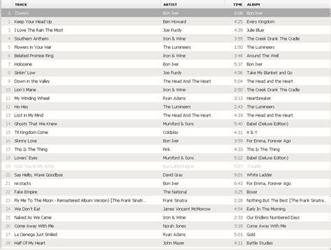 dinner playlist gorgeous 10 dinner playlist design inspiration of