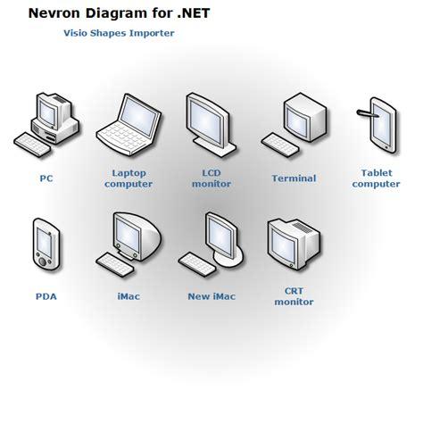 Visio Stencils Visio Stencils Computer Best Free Visio Desk Shapes