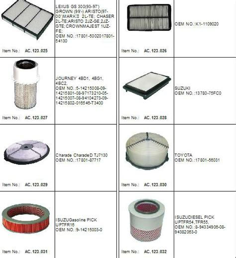 Car Refrigerant Types by Different Types Of Car Air Filter Compress Air Filter Car