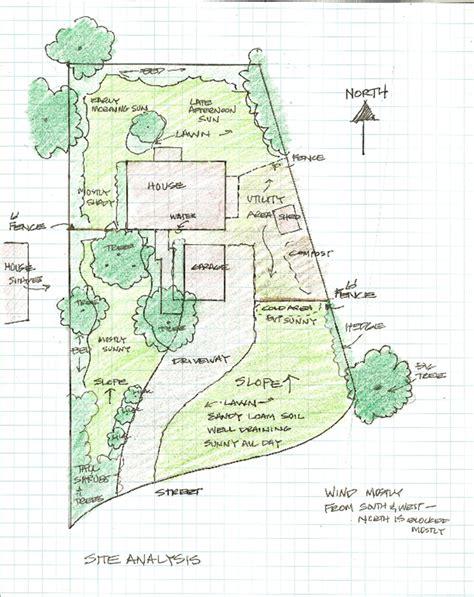 The Garden Analysis by Design Planning The Vegetable Garden