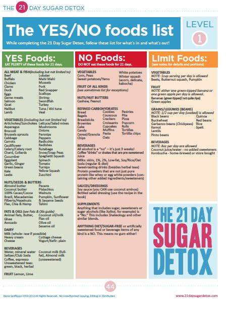 Criteria For Detox by Motivation Monday Sugar Detox In June My Fuel And