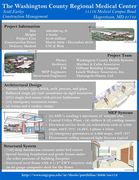 thesis abstract architecture thesis abstract