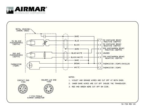 gemeco wiring diagrams gemeco for lowrance hds 7 wiring diagram to wiring diagram