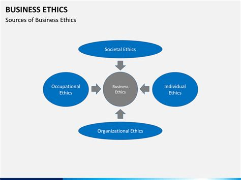powerpoint templates for business ethics business ethics powerpoint template sketchbubble