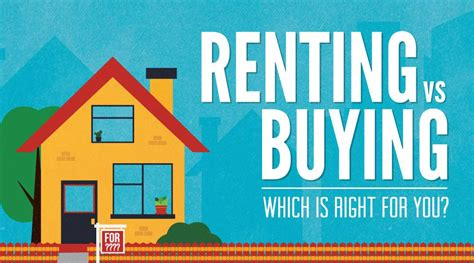 buying vs renting a house should i rent or buy