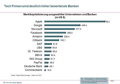 bank vergleich deutschland banken haben ein massives bewertungsproblem