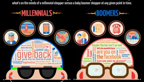 bridges ladders create a future with millennials or millennials will create a future for you books ic mc in the news boomers vs millennials 187 ideas collide