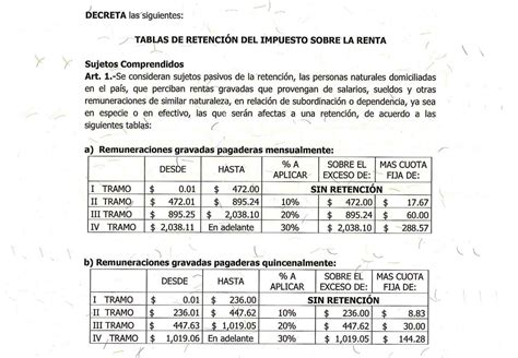 tablas mensuales de ispt 2016 tabla de impuesto isr para jubilados 2016 dof diario