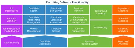 it recruitment process that works proven strategies industry benchmarks and expert intel to supercharge your tech hiring books top recruiting software 2018 reviews pricing demos
