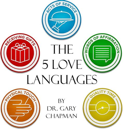 the 5 love languages 0802412858 the five love languages relation