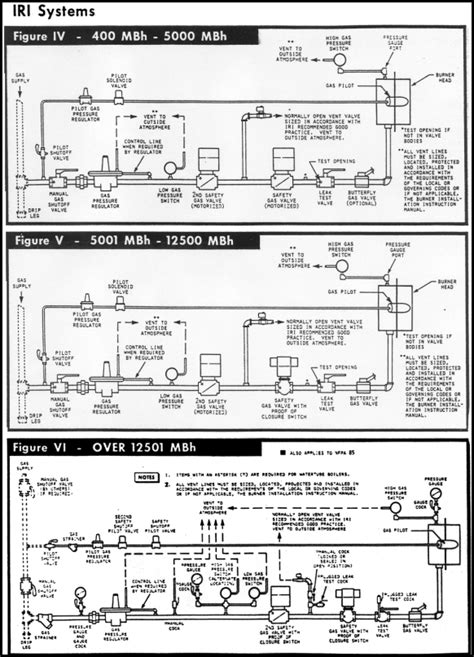 schematic wiring standards 28 images wiring diagram