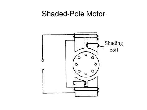 wiring diagram shaded pole motor k