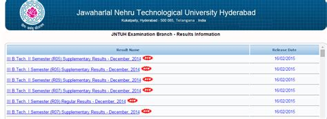 Mba Jntu Hyderabad Results 2014 by Jntuh 3 1 Reg Sup Results Jntu Hyderabad 3 2 Sup Results Out
