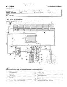 volvo vn truck wiring schematic get free image about