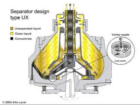 Gea Machine Type Tv 100 alfa laval ux separator