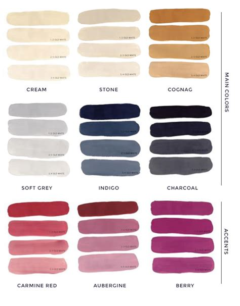 Wardrobe Color Palette by Creating A Color Palette A Peek Into Wardrobe Planner